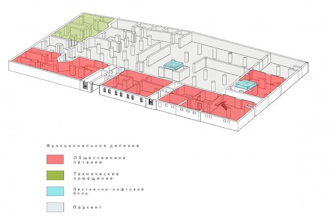 Подвальный этаж © Arch Group