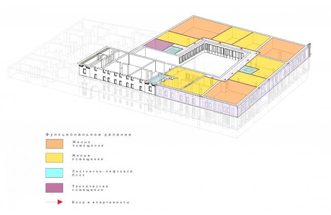 2 этажа © Arch Group