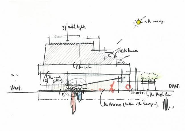 Музей американского искусства Уитни–новое здание. Набросок Ренцо Пьяно © RPBW