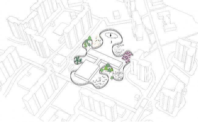 Ольга Алексакова и Юлия Бурдова (МАРШ) показали, как может выглядеть школьная территория, если пофантазировать. Эскизы созданы участниками конкурса ARCHIP в 2013 г., в рамках воркшопа, посвященного переосмыслению градостроительного положения школы в микрорайоне