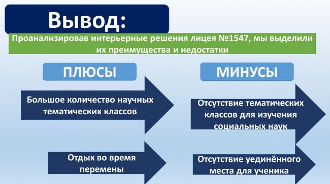 Исследование «Школьный дизайн глазами детей» учащихся учащиеся московского лицея №1547