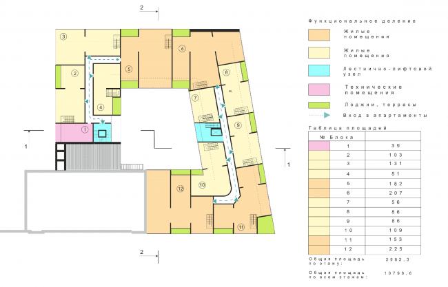 План мансардного этажа © Arch Group