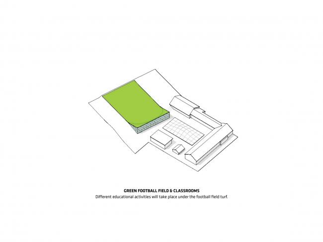 Гимназия Гаммель-Хеллеруп – новый корпус © BIG