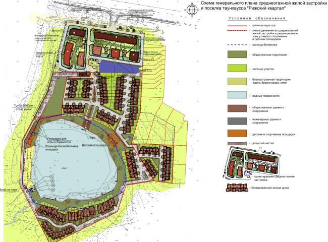Жилой квартал «Опалиха-village». Генеральный план с поселком таунхаусов «Рижский квартал» © Архитектуриум