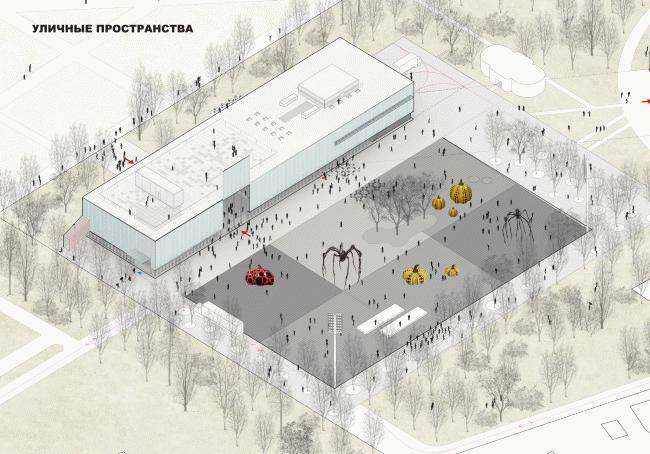 """Garage"" Museum in Gorky Park. Territory. Plan © OMA, FORM Bureau, Buromoscow, Werner Sobek"