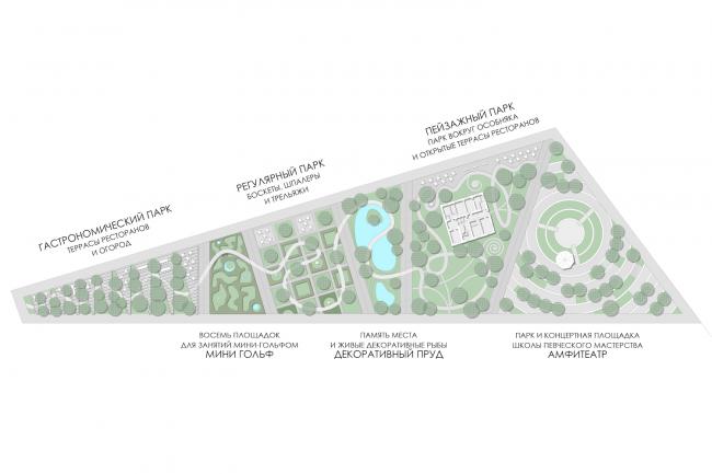 Схема внутреннего парка. Проект регенерации Большого Гостиного Двора
