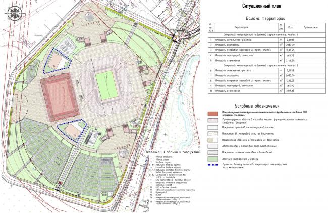 "Multifunctional complex of ""Spartak"" football stadium. Location plan © GrandProjectCity"