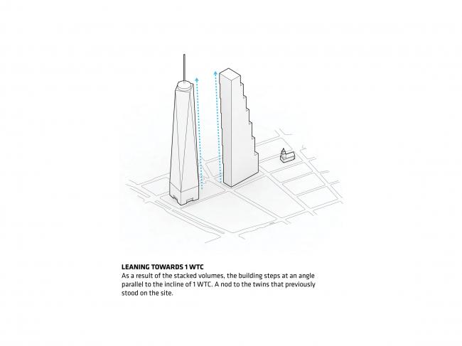ВТЦ Башня 2 – проект BIG © BIG