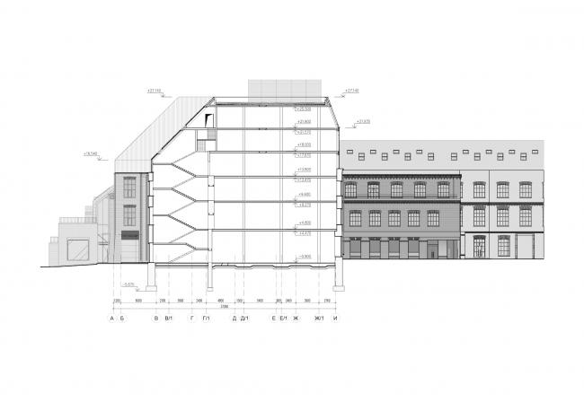 «Даниловская мануфактура» под деловой центр в стиле LOFT. Разрез © Сити-Арх