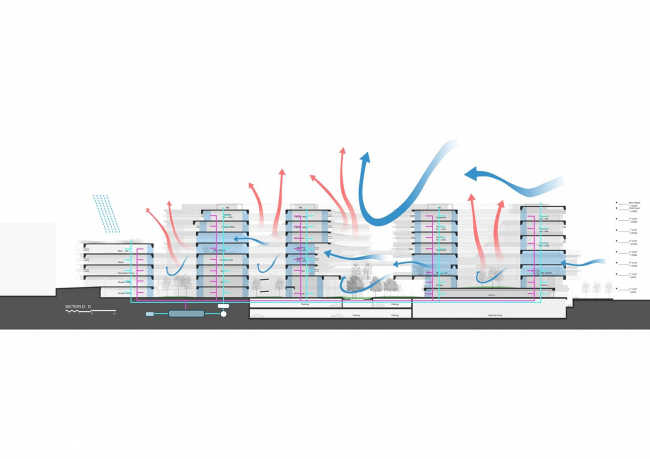 Кампус Сингапурского университета технологии и дизайна © UNStudio