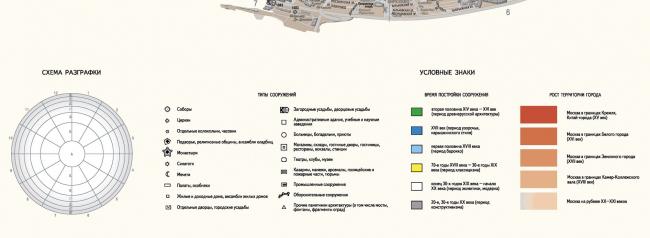 Карта «Памятники архитектуры Москвы» © Юлия Бедунова