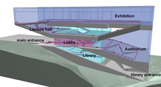 Музей искусств Сеульского национального университета, структурная схема © OMA