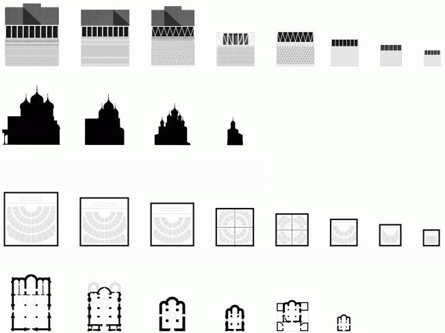 Схема «Иерархия и подобия». Поиск образа