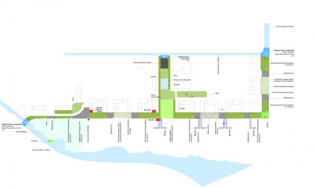 Концепция реорганизации набережной «Ривер Парк». Функциональное зонирование. Конкурсный проект, 2015 © T+T architects