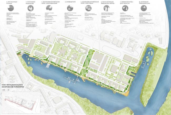 Концепция реорганизации набережной «Ривер Парк». Генеральный план © Land Milano