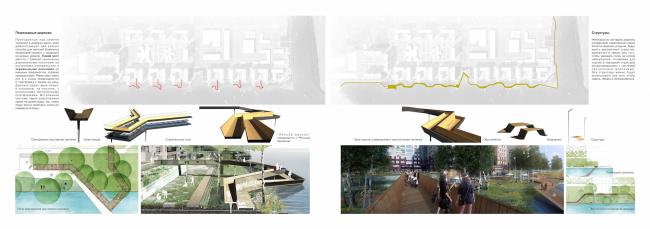 Концепция реорганизации набережной «Ривер Парк». Пешеходные дорожки © Land Milano