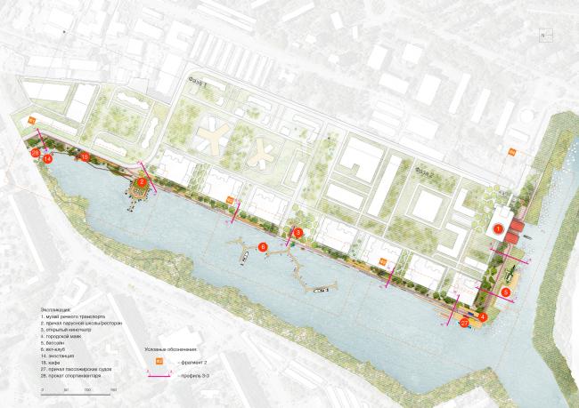Концепция реорганизации набережной «Ривер Парк». Генеральный план © команда МГСУ