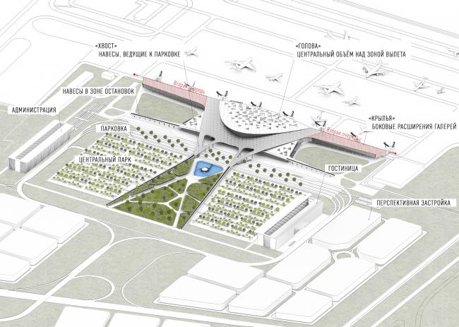 Simferopol International Airport. Functional layout © Asadov Architectural Bureau