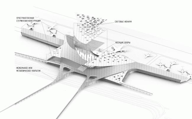 Международный аэропорт «Симферополь». Структура © Архитектурное бюро Асадова
