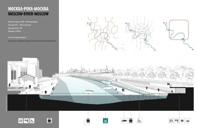Конкурсный проект развития территорий вдоль Москвы-реки © АБ «Рождественка»