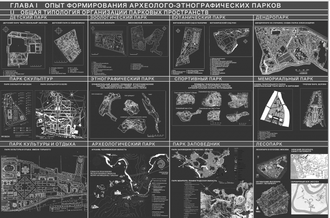 Елена Семягина. Магистерская диссертация «Архитектурно-ландшафтная организация археолого-этнографических парков». Общая типология парковых пространств