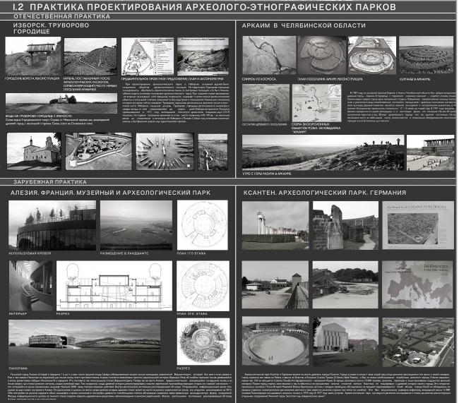 Елена Семягина. Магистерская диссертация «Архитектурно-ландшафтная организация археолого-этнографических парков». Практика проектирования АЭП