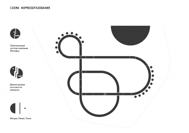 Общественная зона компании «Мегафон» на «Красном Октябре». Схема формообразования © Архитектурное бюро «Новое»