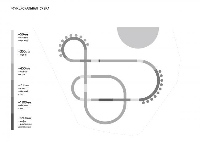 Общественная зона компании «Мегафон» на «Красном Октябре». Функциональная схема © Архитектурное бюро «Новое»