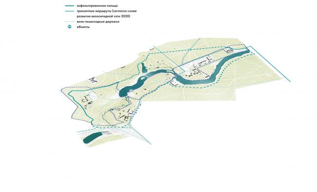 Парк «Кузьминки». Велосипедный маршрут © Alphabet city