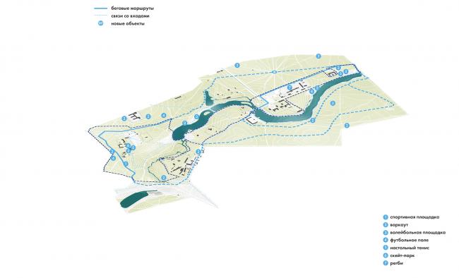 Парк «Кузьминки». Летний спортивный маршрут © Alphabet city