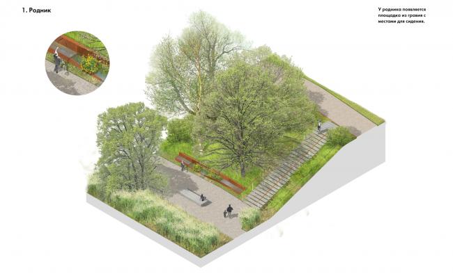 Парк «Кузьминки». Пейзажный маршрут. Объекты © Alphabet city