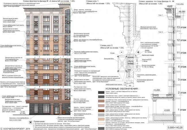 Дом на Рогожском валу. Схема фрагмента фасада © Мезонпроект