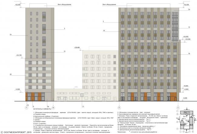Жилой комплекс ЗИЛАРТ (лот №4). Фасад © Мезонпроект