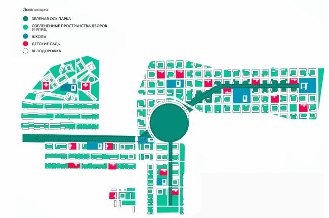 Архитектурно-градостроительное решение по жилой застройке поселения Ильинское. Схема озеленения © ПТАМ Виссарионова