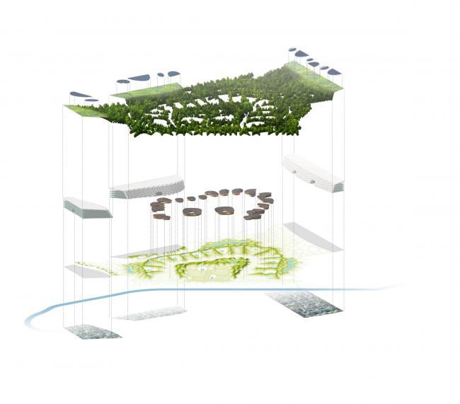 "Architectural concept of ""Ishim"" techno-park. Layout © Totan Kuzembaev Studio"