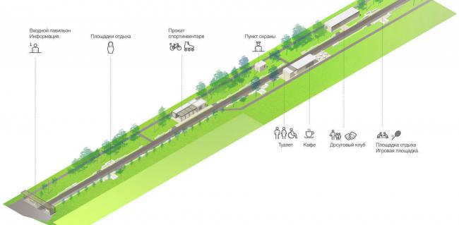 Комплексная реконструкция Измайловского ПКиО. Схема входной группы © АБ «Народный архитектор»