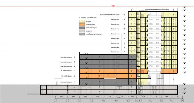 Многофункциональный комплекс на Тульской. Разрез © ООО «Альянс-Бюро»