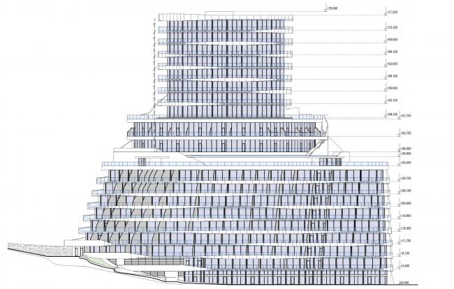 Комплекс апартаментов в Партените. Южный фасад © АБ SL*project