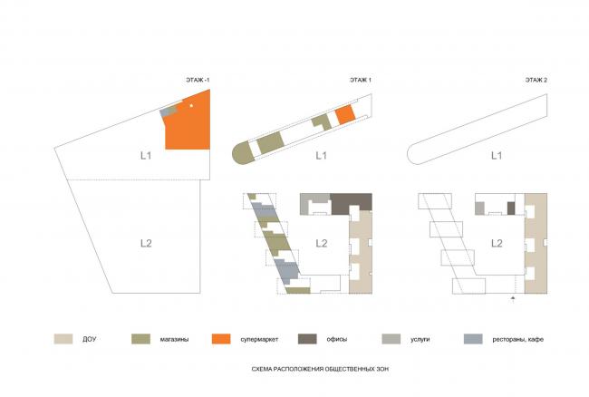 Жилой комплекс «Полуостров Зил». Схема расположения общественных зон © Сергей Скуратов ARCHITECTS
