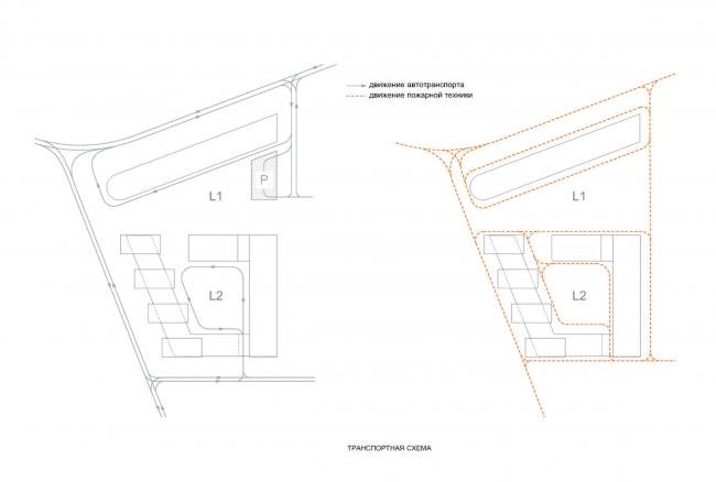 Жилой комплекс «Полуостров Зил». Транспортная схема © Сергей Скуратов ARCHITECTS