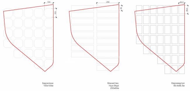 Проект застройки жилого района «Седьмое небо» в Казани. Выбор размера сетки улиц © Сергей Скуратов ARCHITECTS