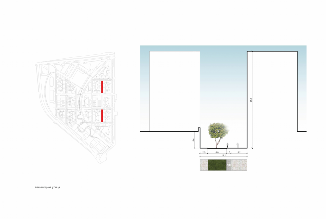 "Project of building Kazan′s ""Sedmoye Nebo« (»Seventh Heaven"") residential district. Street profile © Sergey Skuratov Architects"