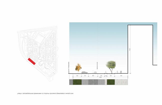 Проект застройки жилого района «Седьмое небо» в Казани. Профиль улиц © Сергей Скуратов ARCHITECTS
