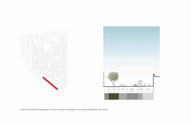 "Project of building Kazan's ""Sedmoye Nebo"" (""Seventh Heaven"") residential district. Street profile © Sergey Skuratov Architects"