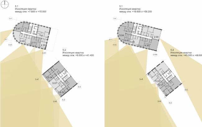 "Multifunctional residential development in Khamovniki (Quarter 5 of ""Sadovye Kvartaly"" complex). Insolation of the apartments © Sergey Skuratov Architects"