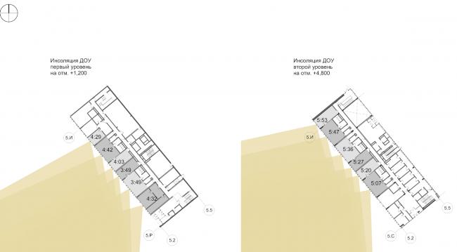 """Multifunctional residential development in Khamovniki (Quarter 5 of """"Sadovye Kvartaly"""" complex). Insolation © Sergey Skuratov Architects"""