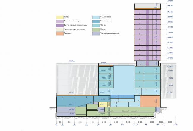 Гостиничный комплекс RADISSON BLU MOSCOW RIVERSIDE HOTEL&SPA. Разрез © Архитектурное бюро Асадова; ГрандПроектСити; МАХПИ