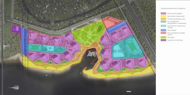 Жилой комплекс в урочище Горбачиха. Схема функционального зонирования © Архиматика