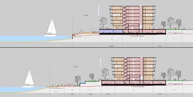 Жилой комплекс в урочище Горбачиха. Разрезы © Архиматика