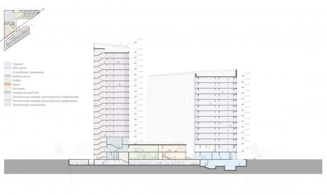 Конкурсный проект гостиничного комплекса Radisson Blu Moscow Riverside Hotel&SPA. Разрез © Архитектурная мастерская «А.Лен»